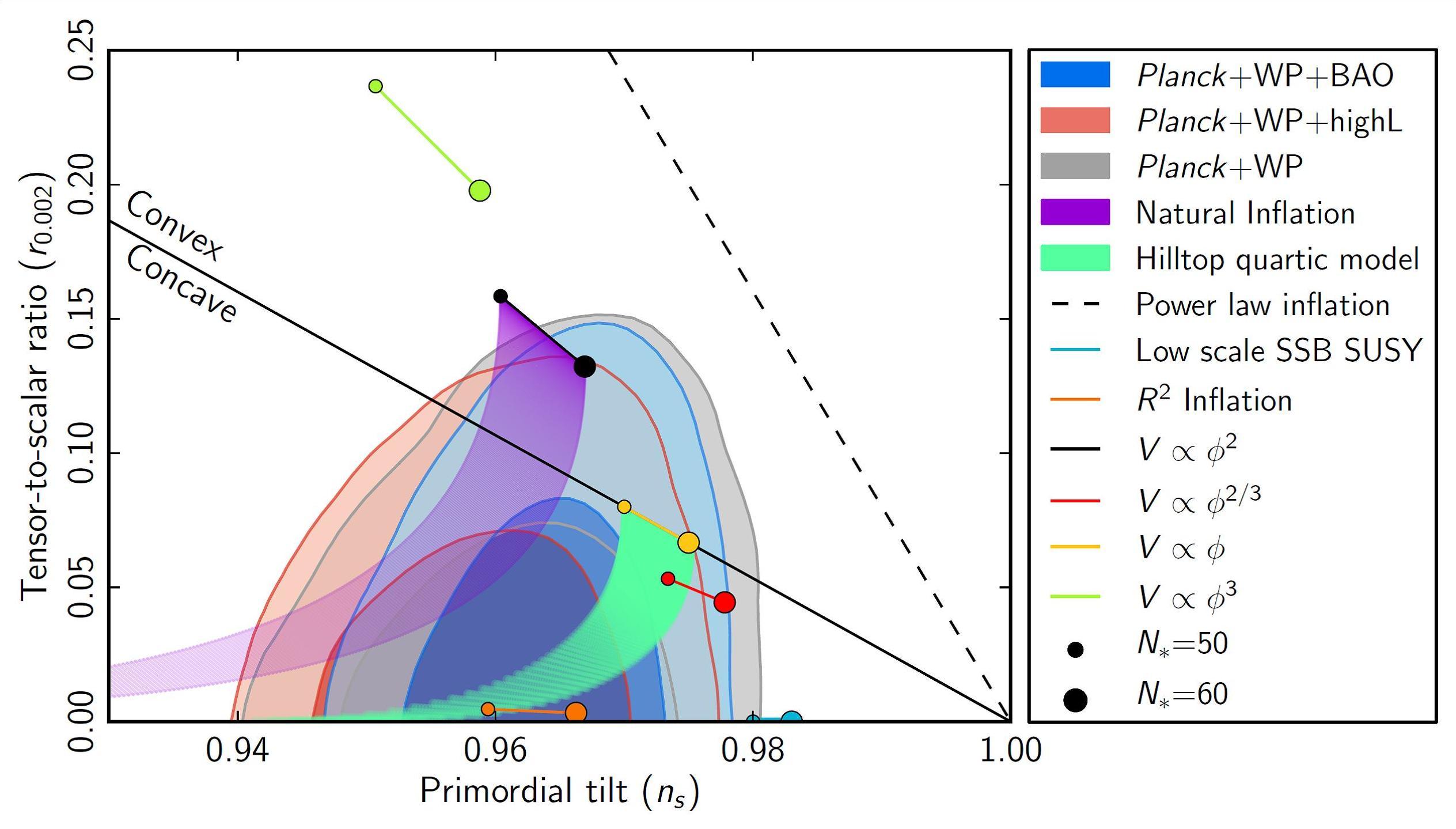Inflation 2_Planck22Fig1