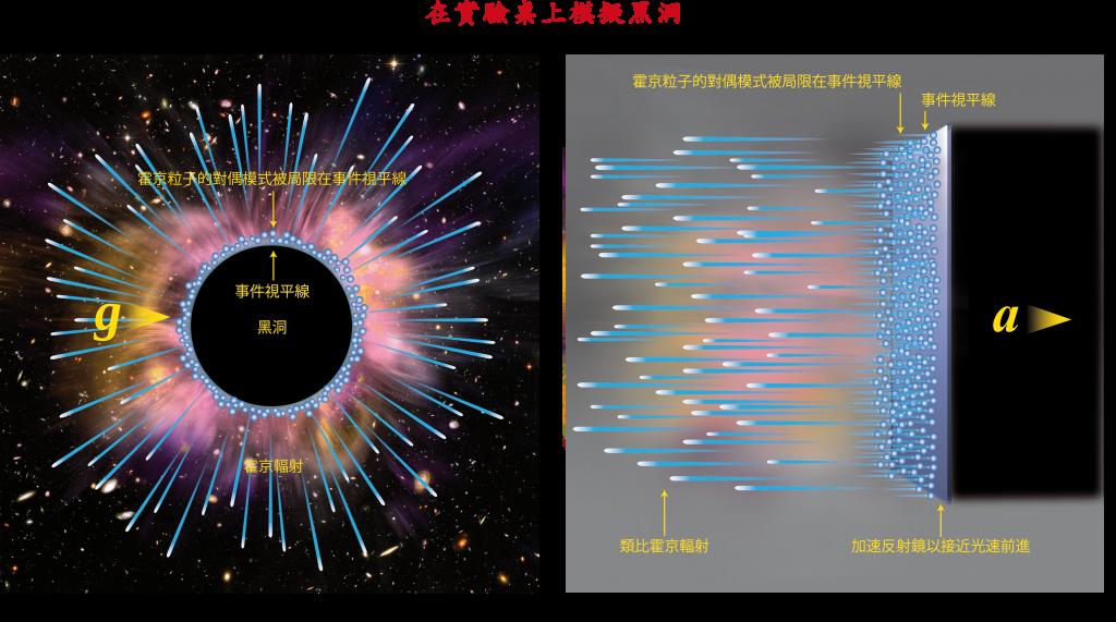 BlackHoleSimulation_Chinese4